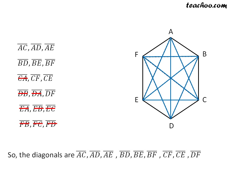 Sides, vertices and diagonals - Part 2