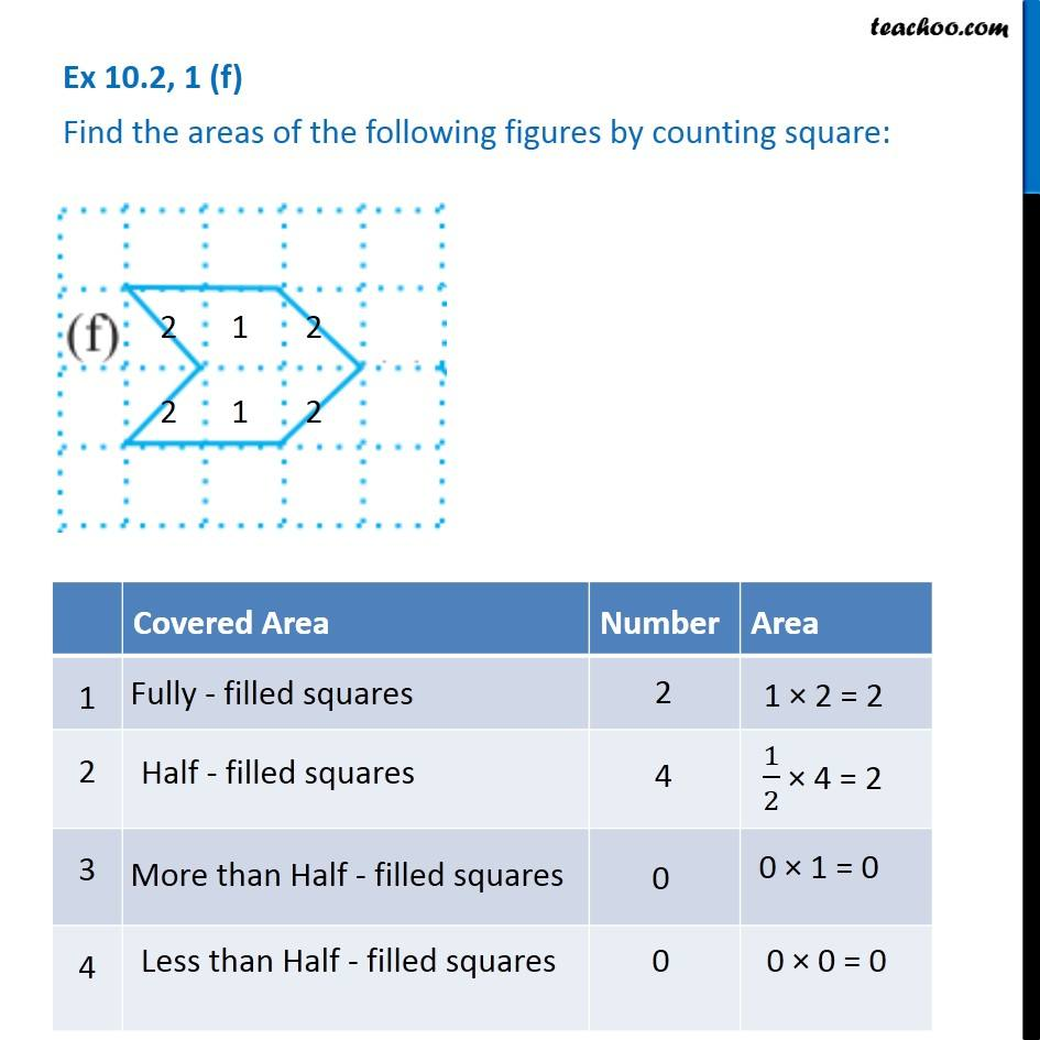 Ex 10.2, 1 (f) - Find areas of figure by counting square - Chapter 10