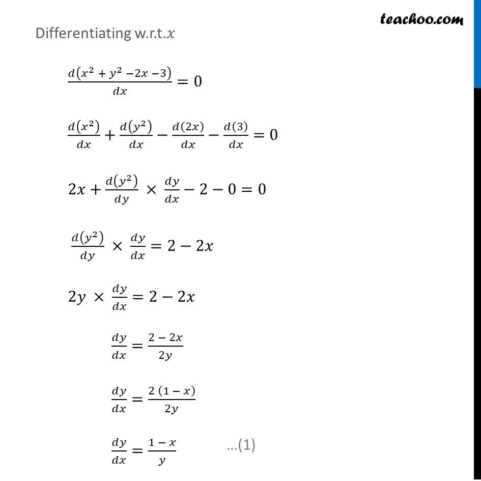 Ex 6.3,19 - Chapter 6 Class 12 Application of Derivatives - Part 2