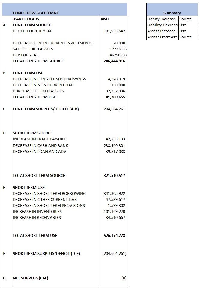 Q2 Fund Flow Real Balance Sheet part 2.jpg