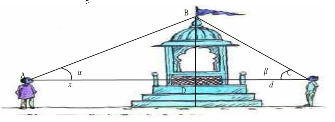 Two Men on Either Side of a Temple - Teachoo.jpg
