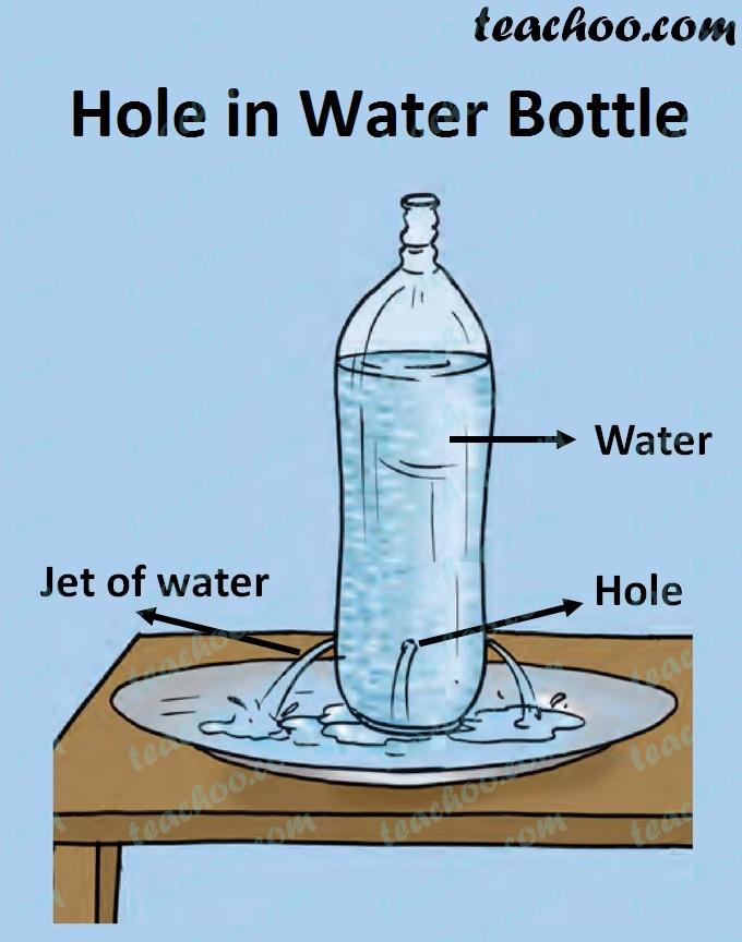 hole-in-water-bottle.jpg