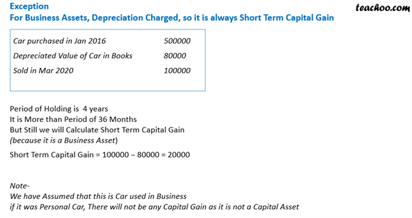 Sale of Business Assets-Short Term or Long Term.png
