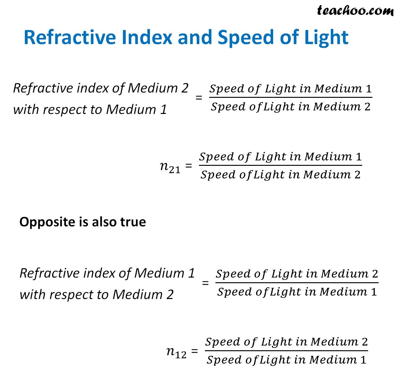Refractive Index and Speed of Light - Teachoo.jpg