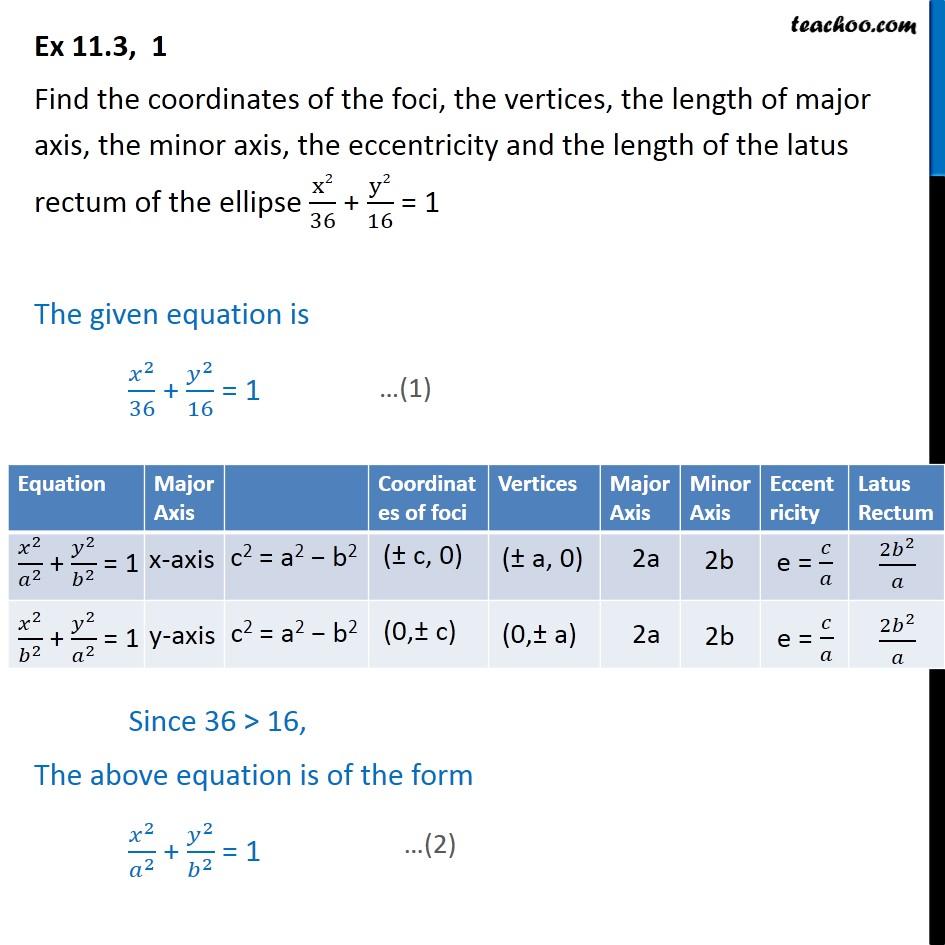 Ex 11.3, 1 - x2/36 + y2/16 = 1 Find foci, vertices, eccentricity - Ellipse - Defination