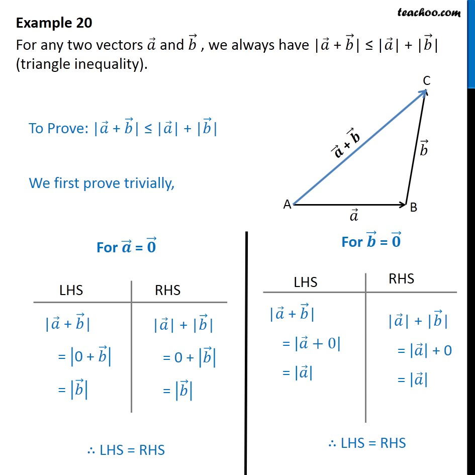 Example 20 Show A B A B Triangle Inequality