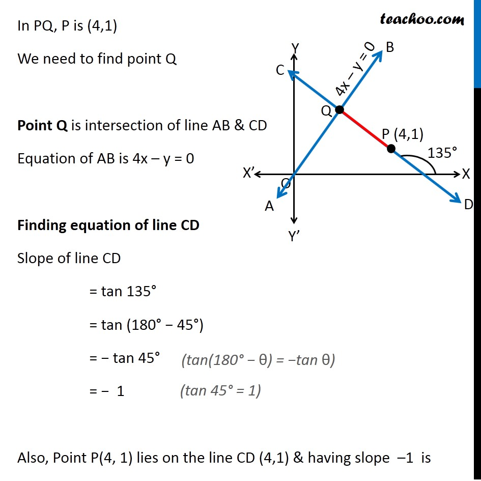 Example 21 - Chapter 10 Class 11 Straight Lines - Part 2
