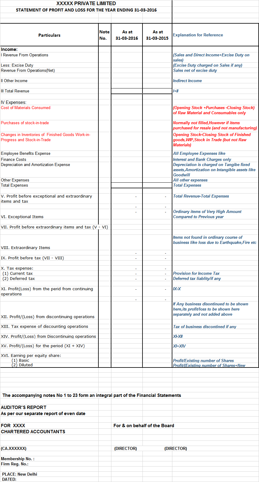 Profit and Loss as per Schedule III for Manufacturing Companies (Factories) - Making Revised Schedule III Balance Sheet