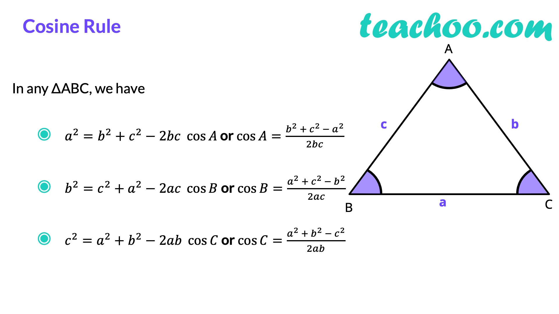 Law of Cosine (Cosine Law) - with Examples and Proof - Teachoo