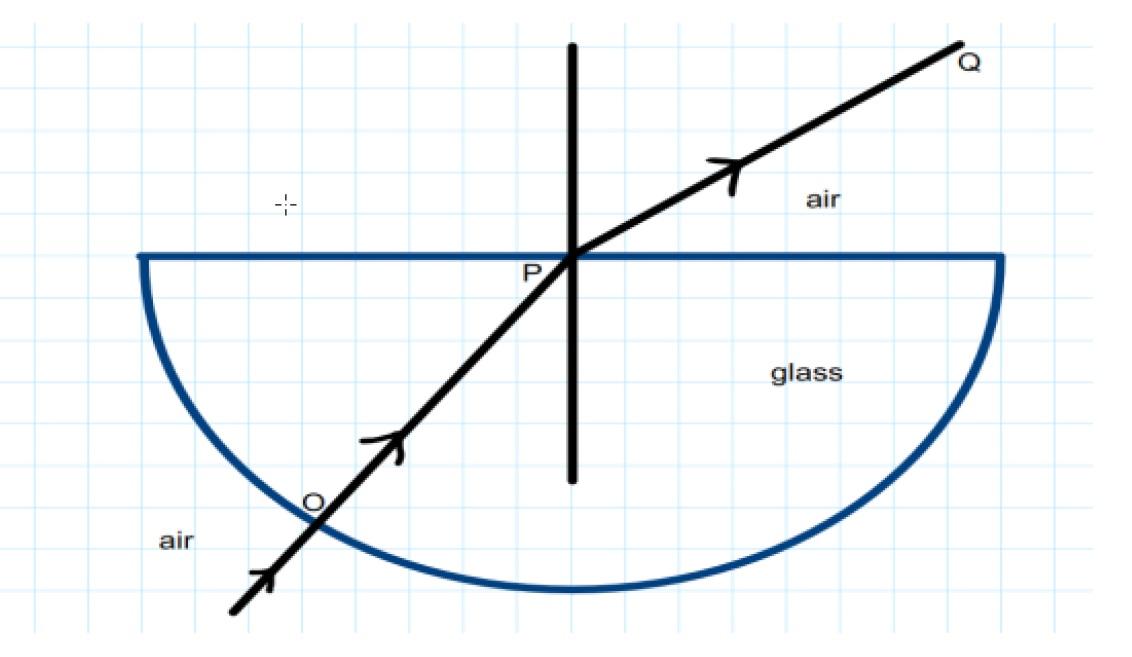 Q 23 - hemispherical glass slab - Teachoo.jpg