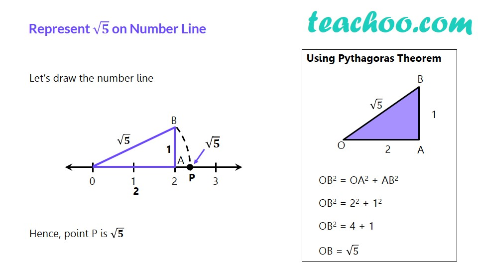 Ex 1.2, 3 - Chapter 1 Class 9 Number Systems - Part 2