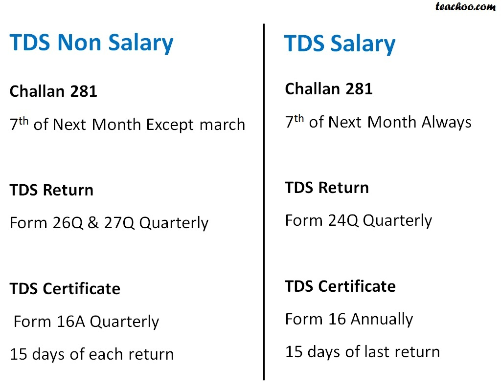 TDS Salary And Non salary.jpg