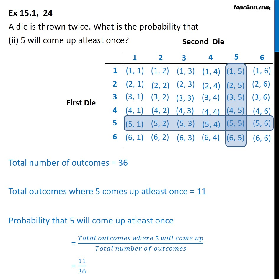 Ex 15.1, 24 - Chapter 15 Class 10 Probability - Part 2
