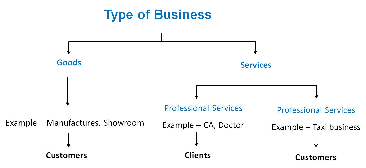 Type of Business.jpg
