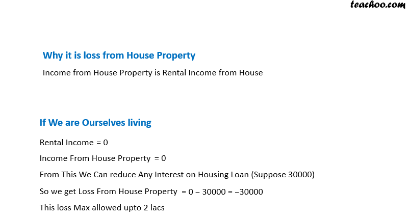 housing laon 2.png