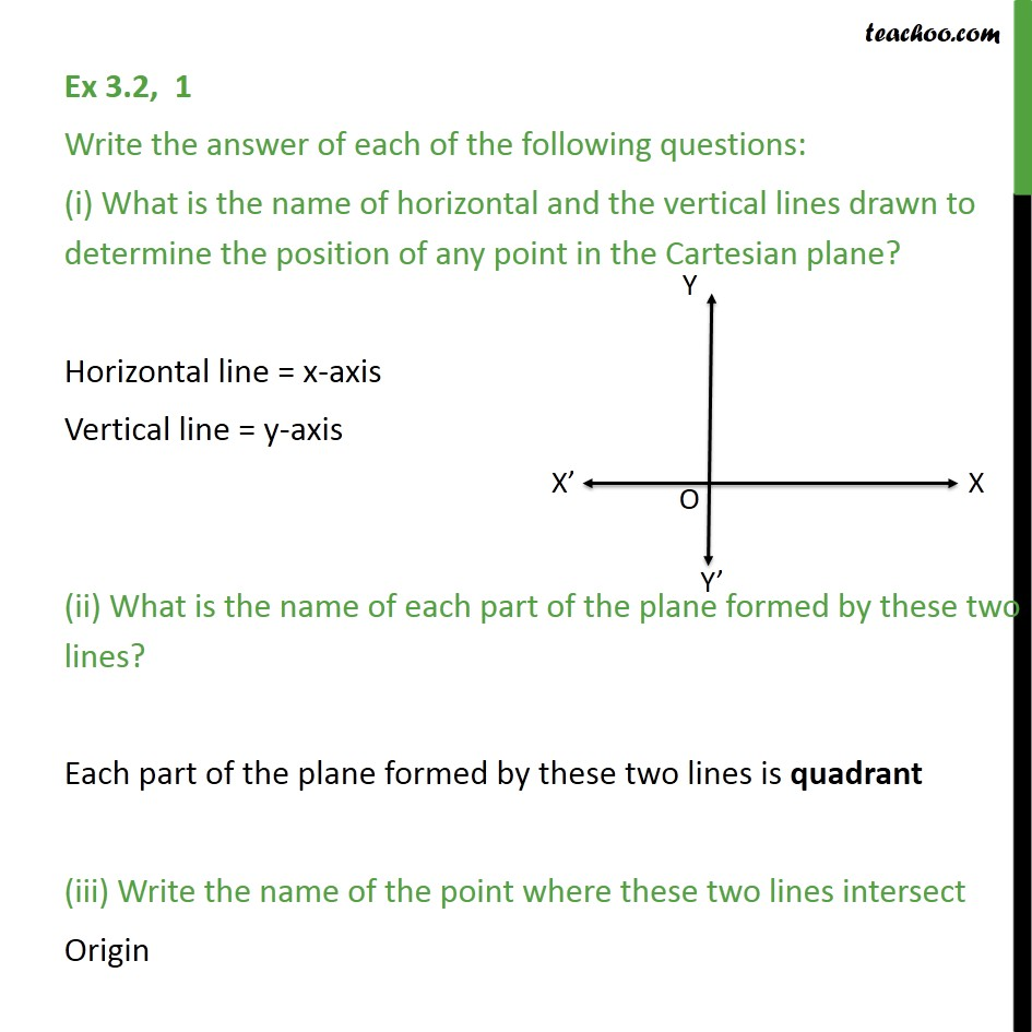 Ex 3.2, 1 - Write the answer of each of following questions - Ex 3.2