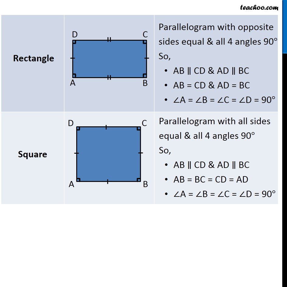 types of quadrilaterals 2.jpg