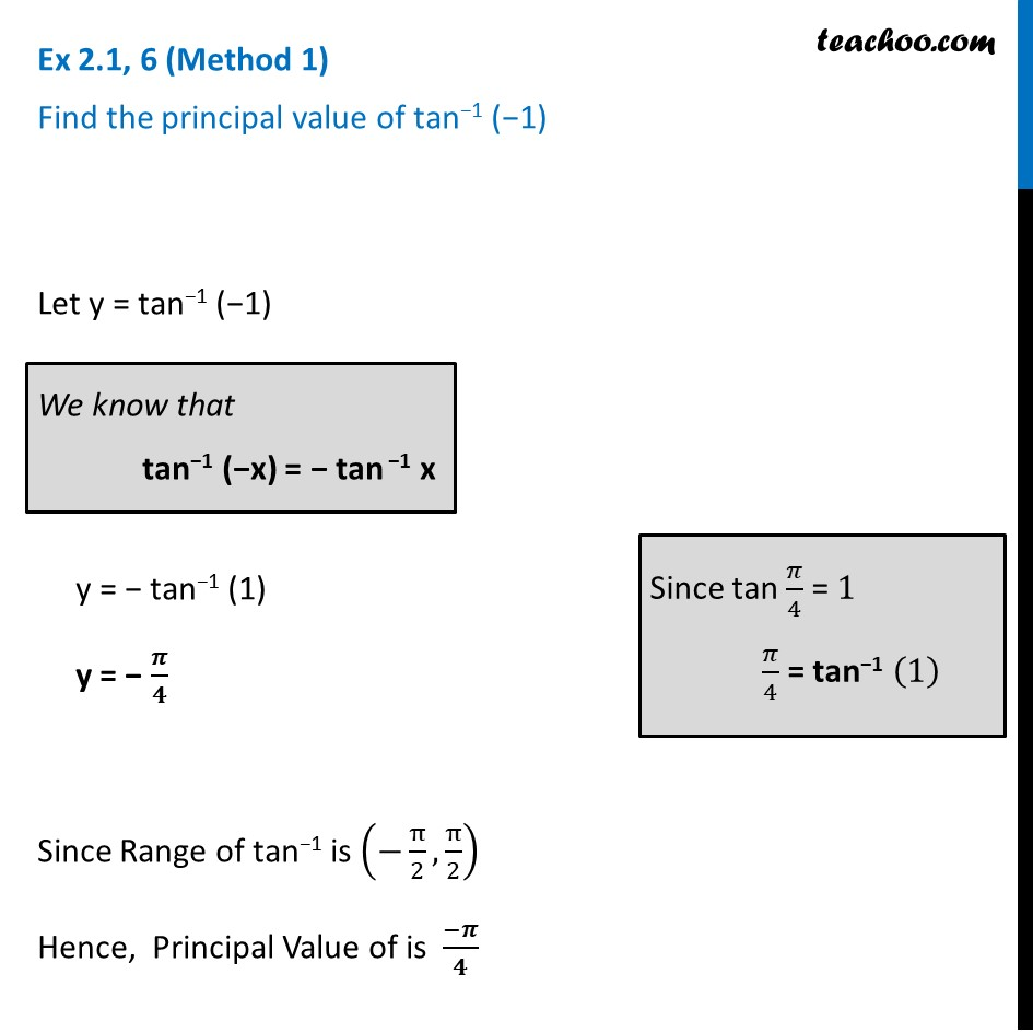 Ex 2.1, 6 - Find principal valueof tan-1(-1) - Chapter 2 Inverse