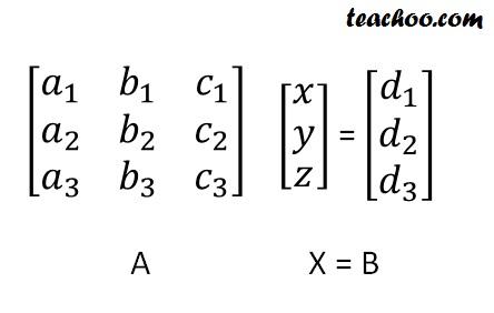 Solution of a system of equations using matrix - teachoo.jpg