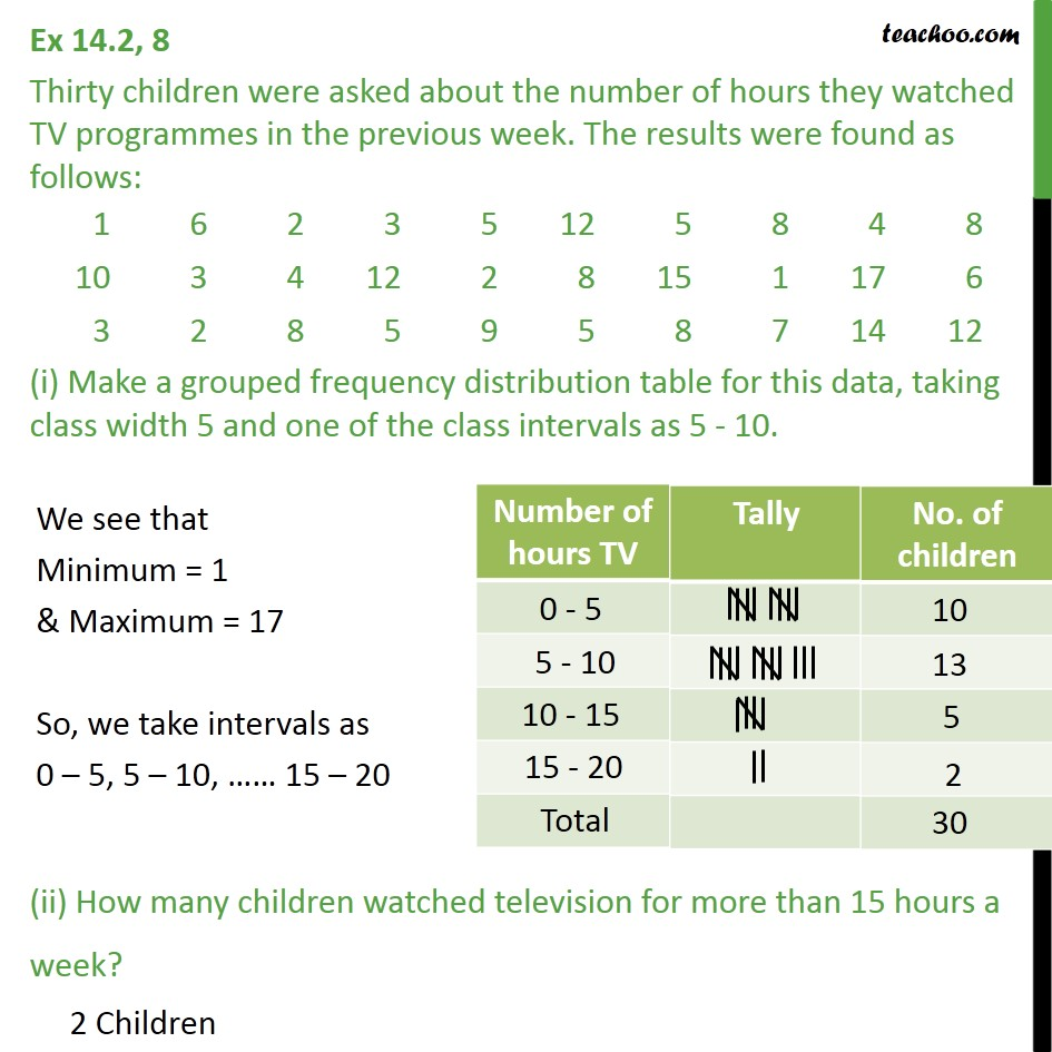 Ex 14.2, 8 - Thirty children were asked about number of - Ex 14.2