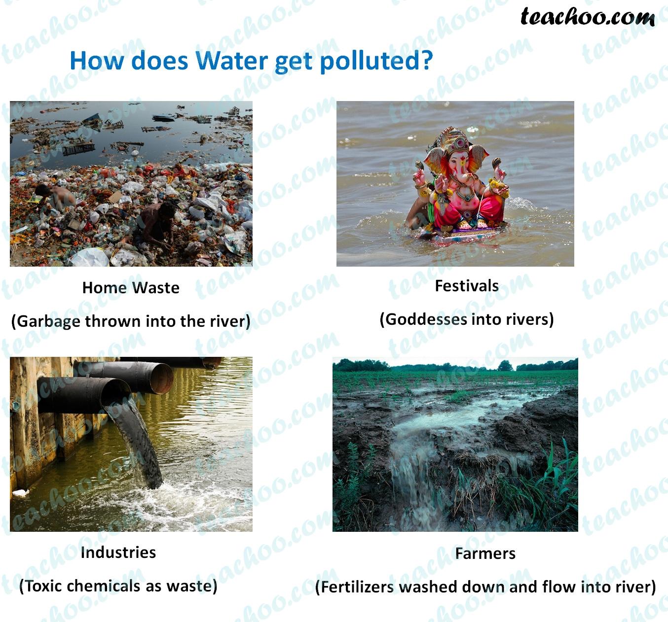 how-does-water-get-polluted---teachoo.jpg