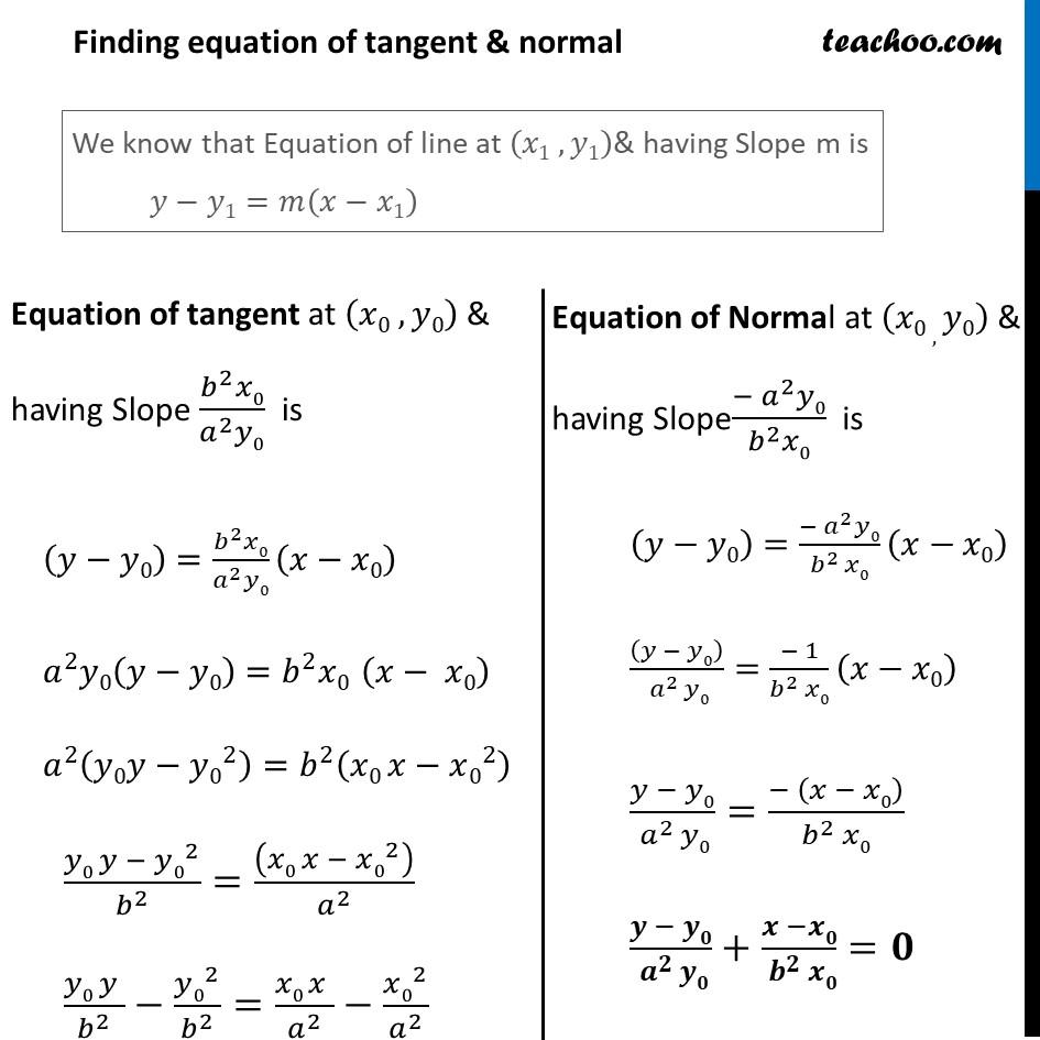 Ex 6.3,24 - Chapter 6 Class 12 Application of Derivatives - Part 4