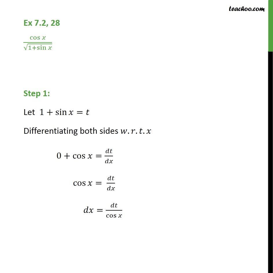 Ex 7.2, 28 - Integrate cos x / root (1 + sin x) - Ex 7.2