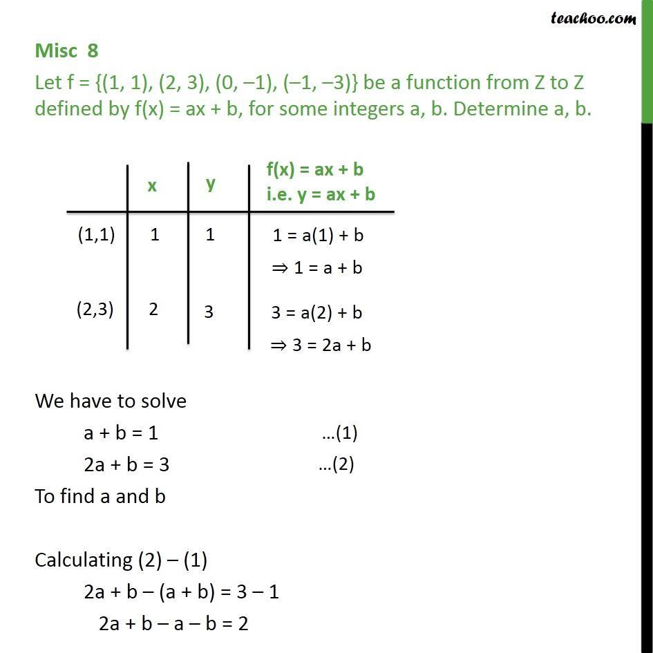 Misc 8 - Let f = {(1, 1), (2, 3), (0, -1), (-1, -3)}, f(x) = ax + b - Miscellaneous