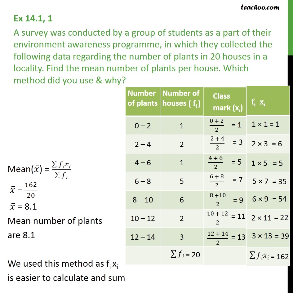 Ex 14.1, 1 - A survey was conducted by a group of students - Ex 14.1