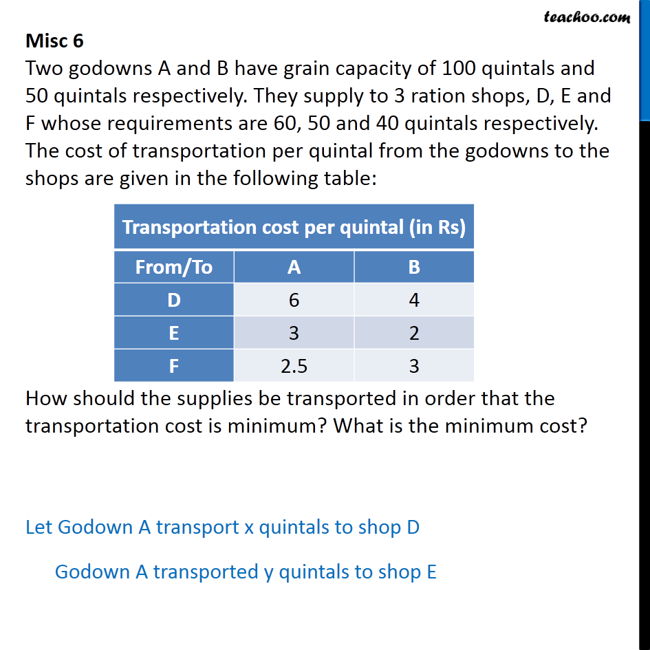 Misc 6 - Two godowns A and B have grain of 100 quintals - Transport problems