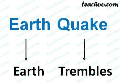earth-quake-meaning---teachoo.jpg