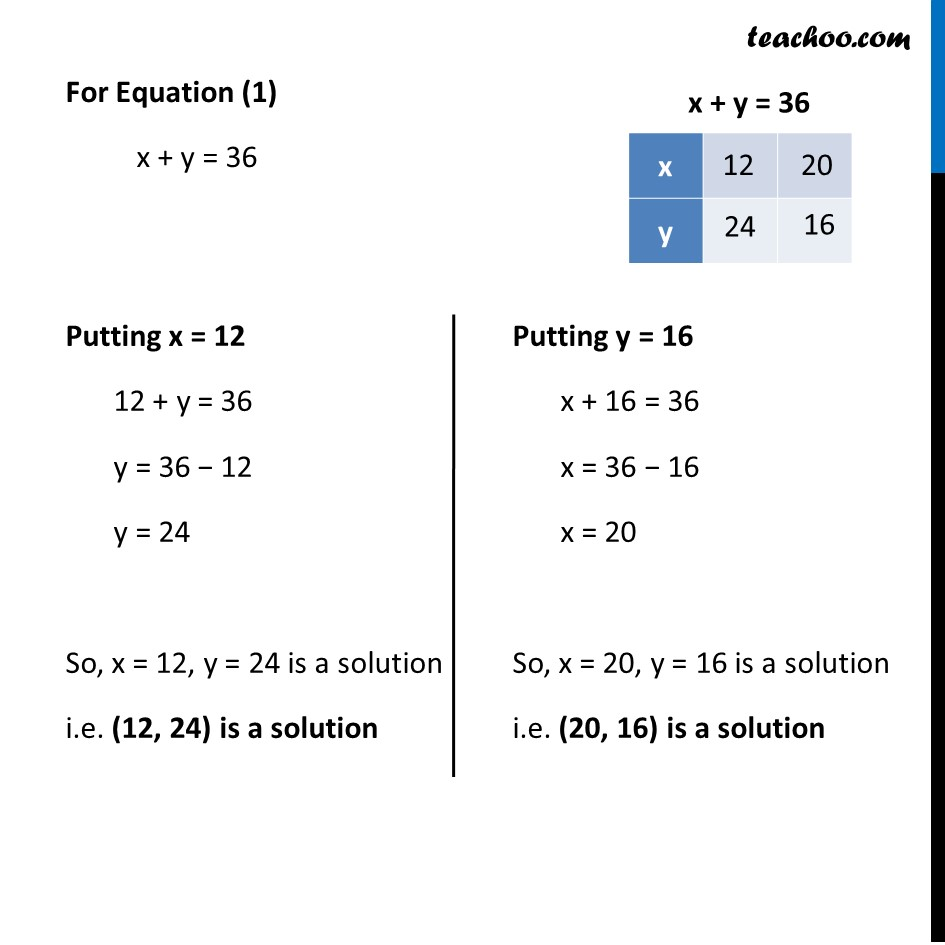 Ex 3.2, 5 - Chapter 3 Class 10 Pair of Linear Equations in Two Variables - Part 3
