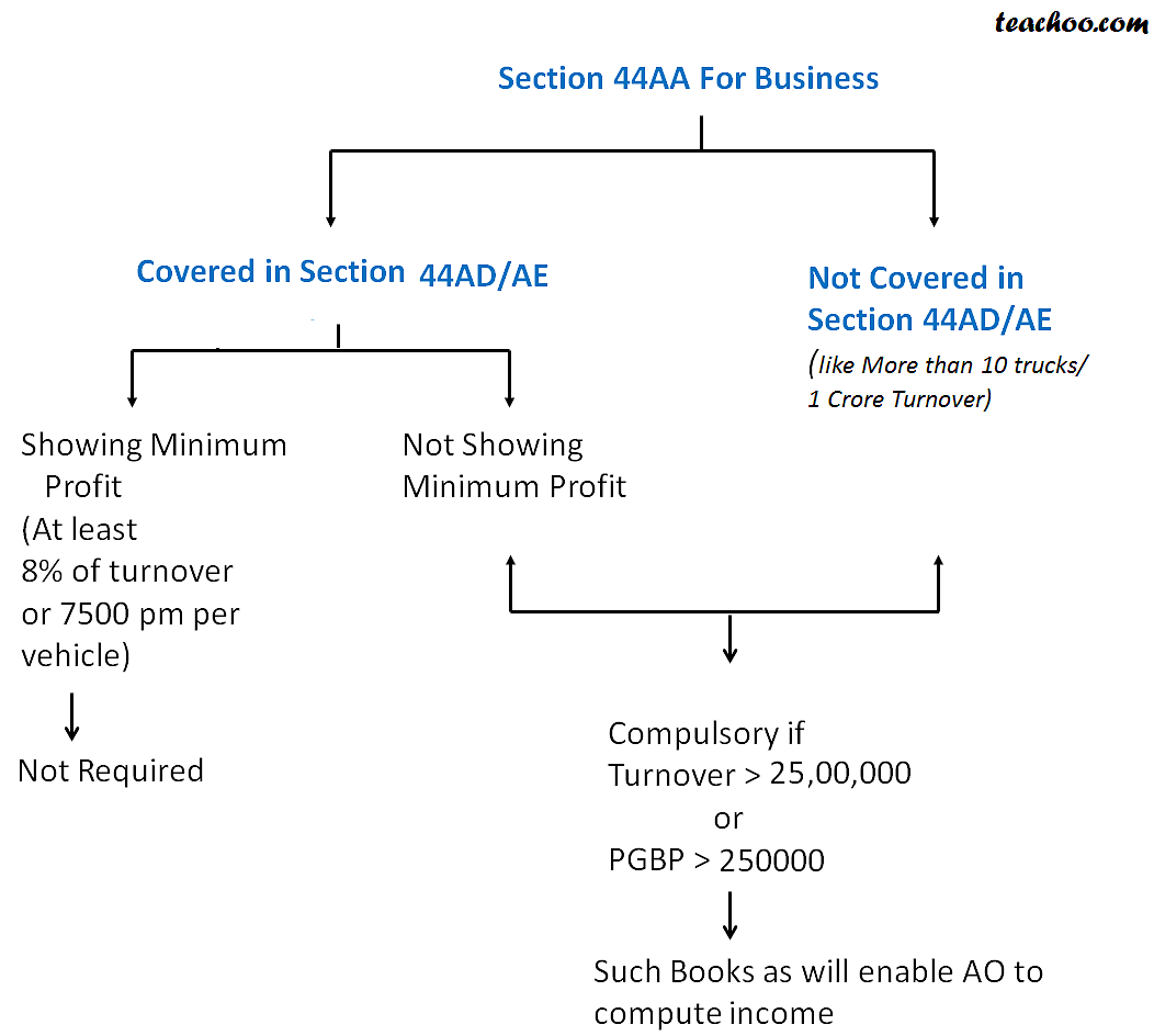 44aa-business-new.png