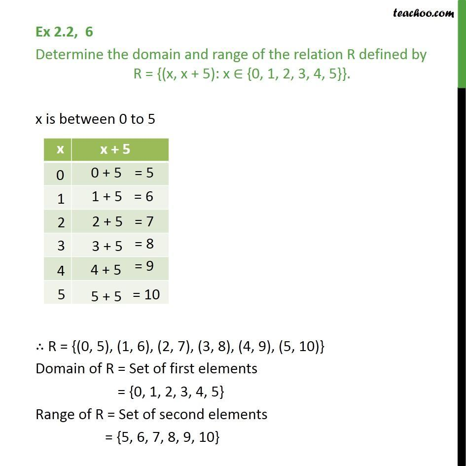 Ex 2.2, 6 - Determine domain and range of R = {(x, x + 5): - Finding Relation - Set-builder form given