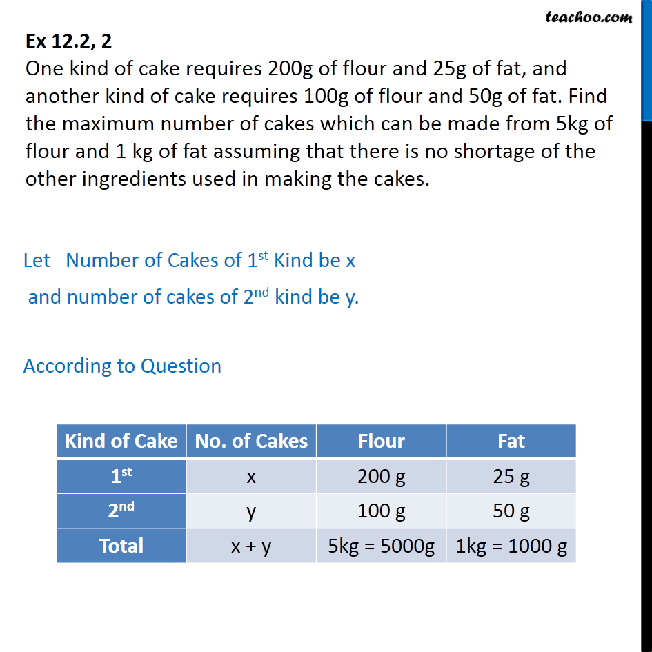Ex 12.2, 2 - One kind of cake requires 200g of flour and 25g - Diet problems
