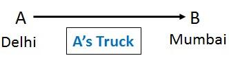 A's truck.jpg