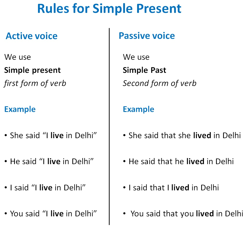 Direct Indirect Of Simple Present Tense Direct Indirect Speech
