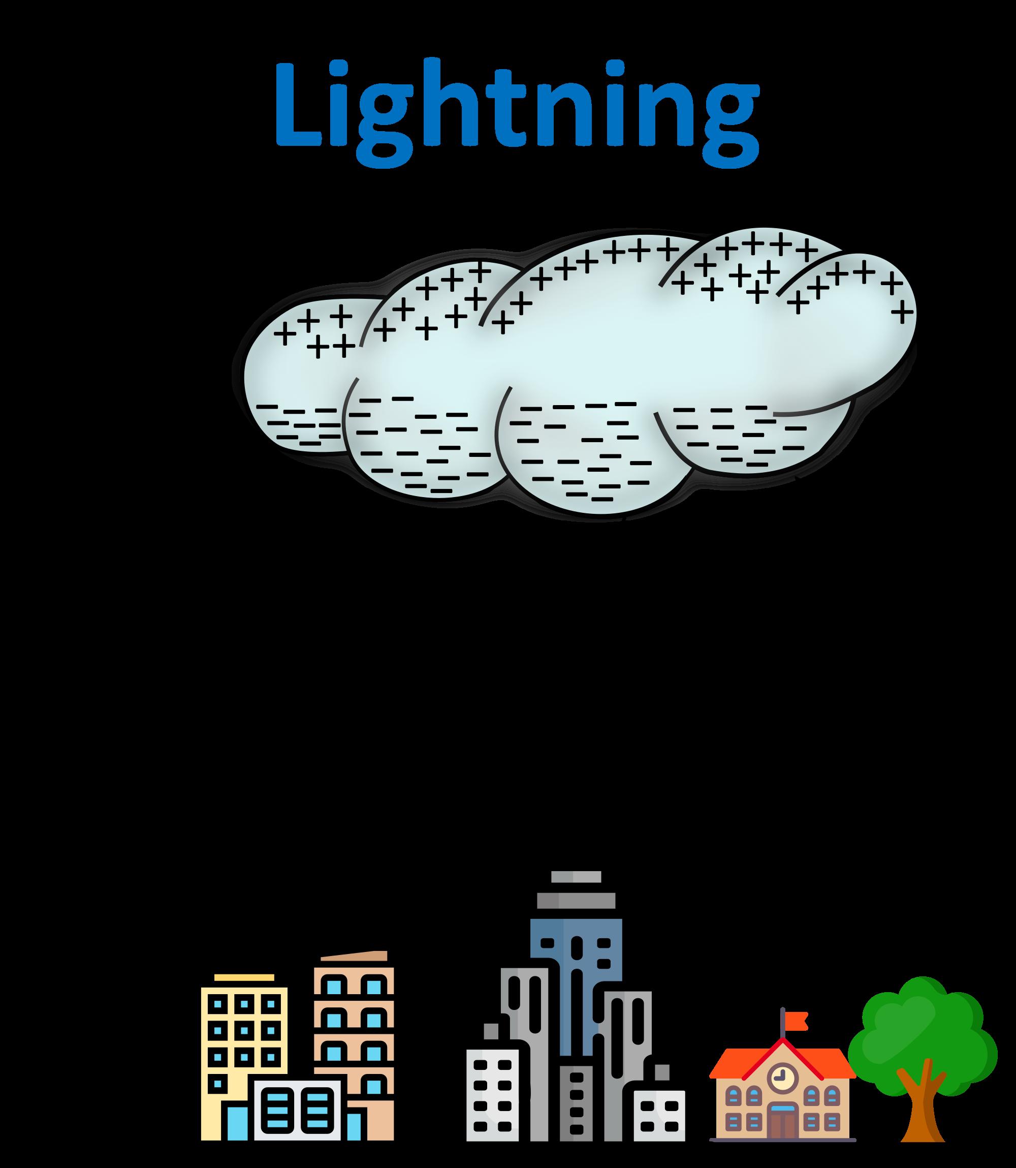 Lightning - Teachoo.png