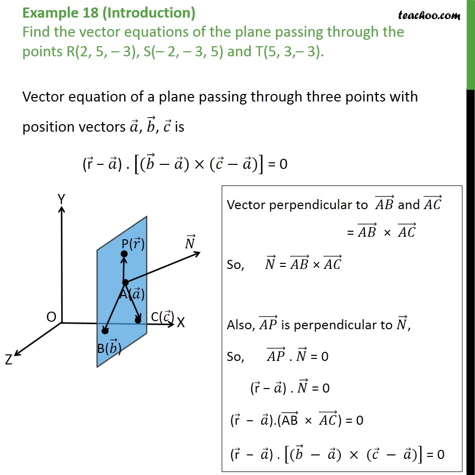 Example 18 - Find vector equations of plane passing through - Examples