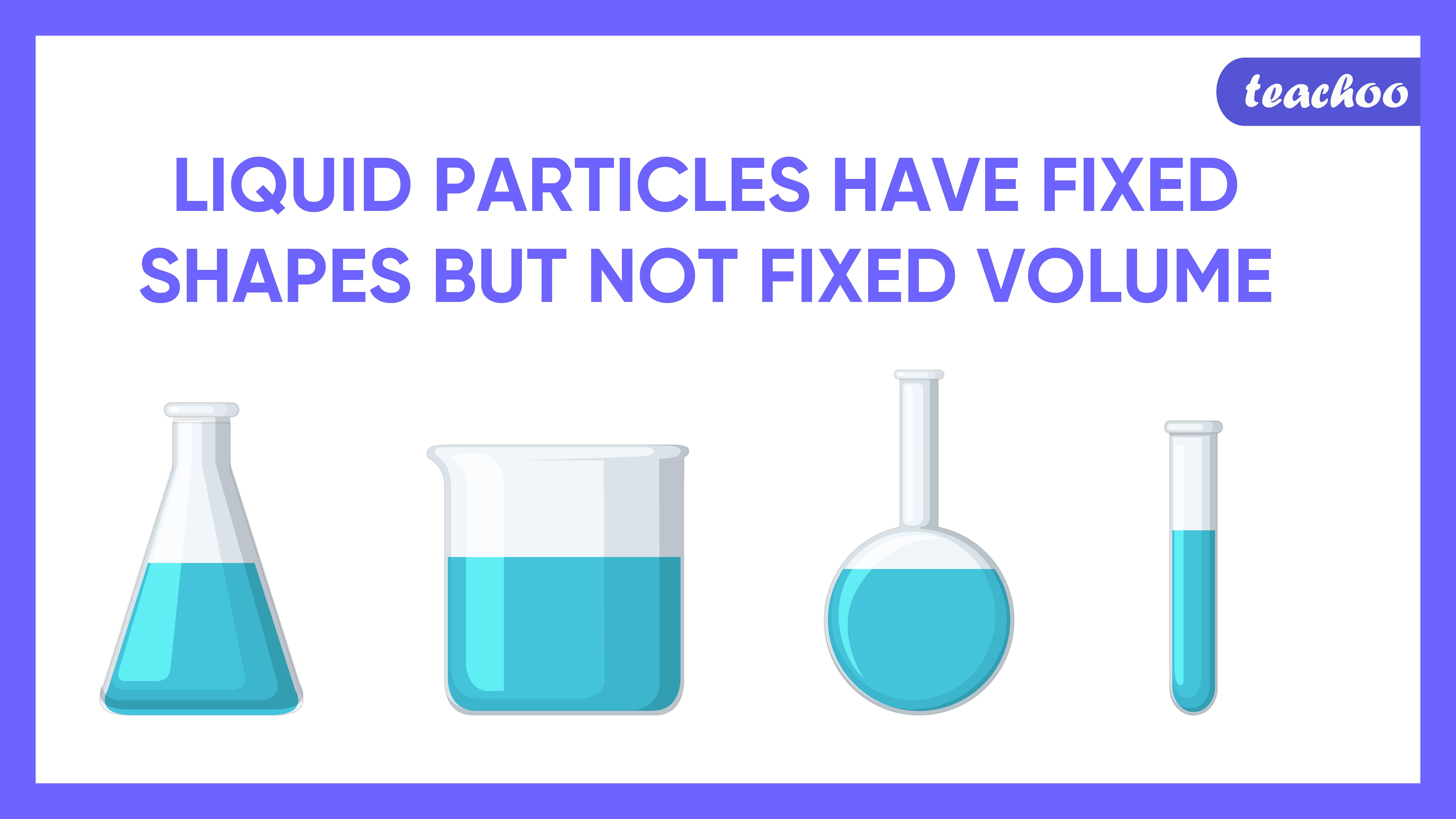 Liquid particles have fixed shapes but not fixed volume-Teachoo-01.jpg