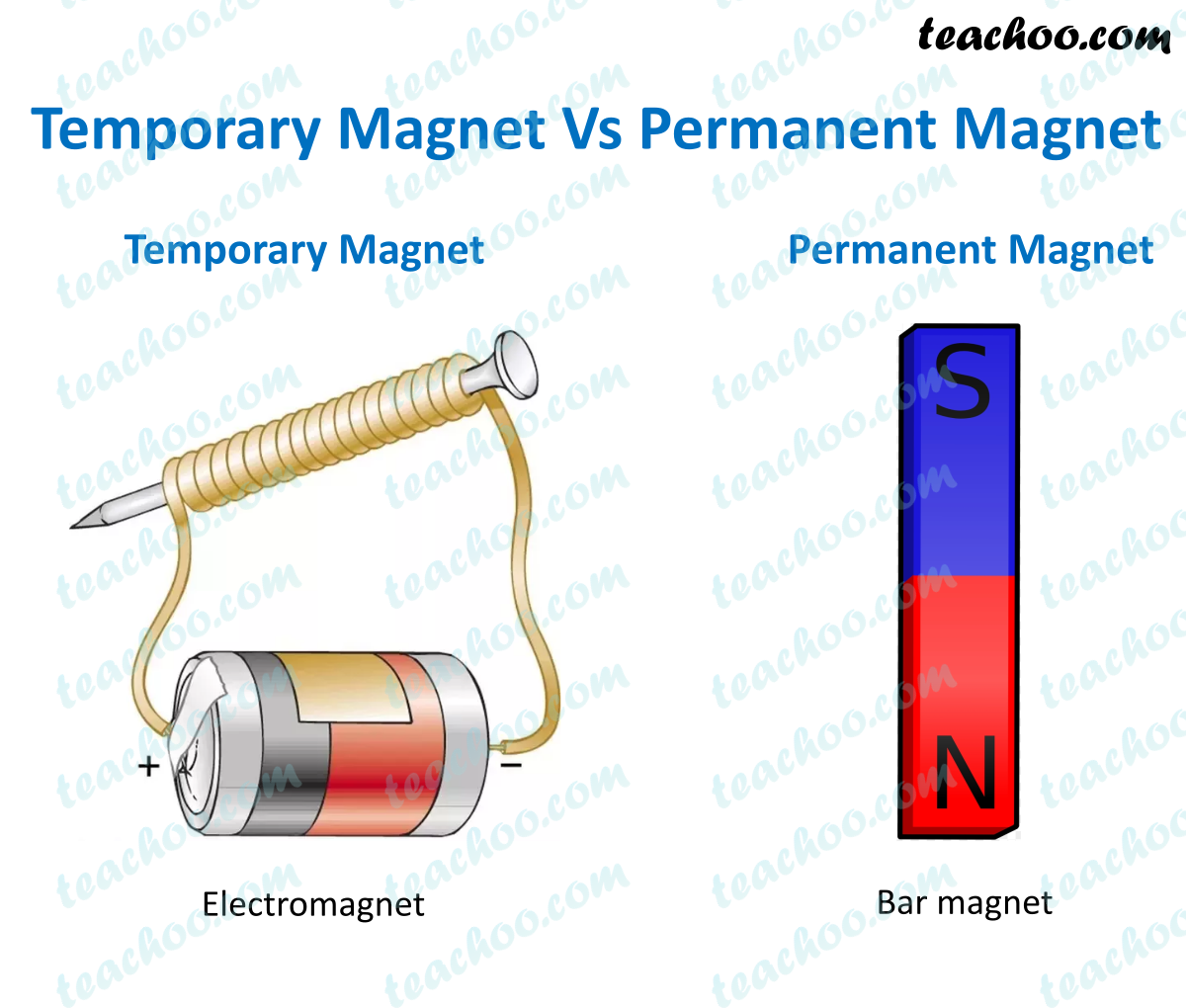 temporary-magnet-vs-permanent-magnet.png