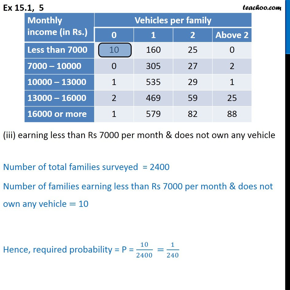 Ex  15.1, 5 - Chapter 15 Class 9 Probability - Part 3