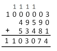 Addition of decimal numbers - Part 2