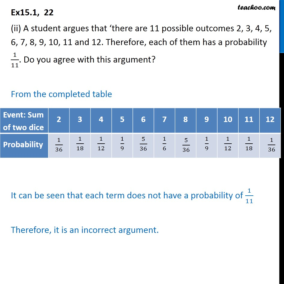 Ex 15.1, 22 - Chapter 15 Class 10 Probability - Part 2
