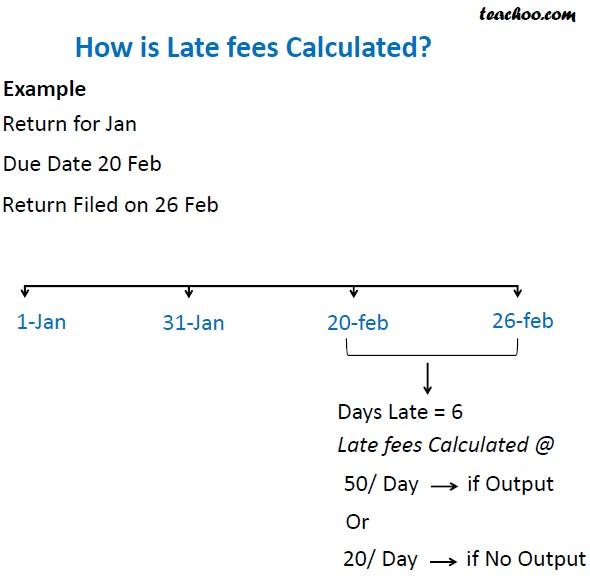 late fees.jpg