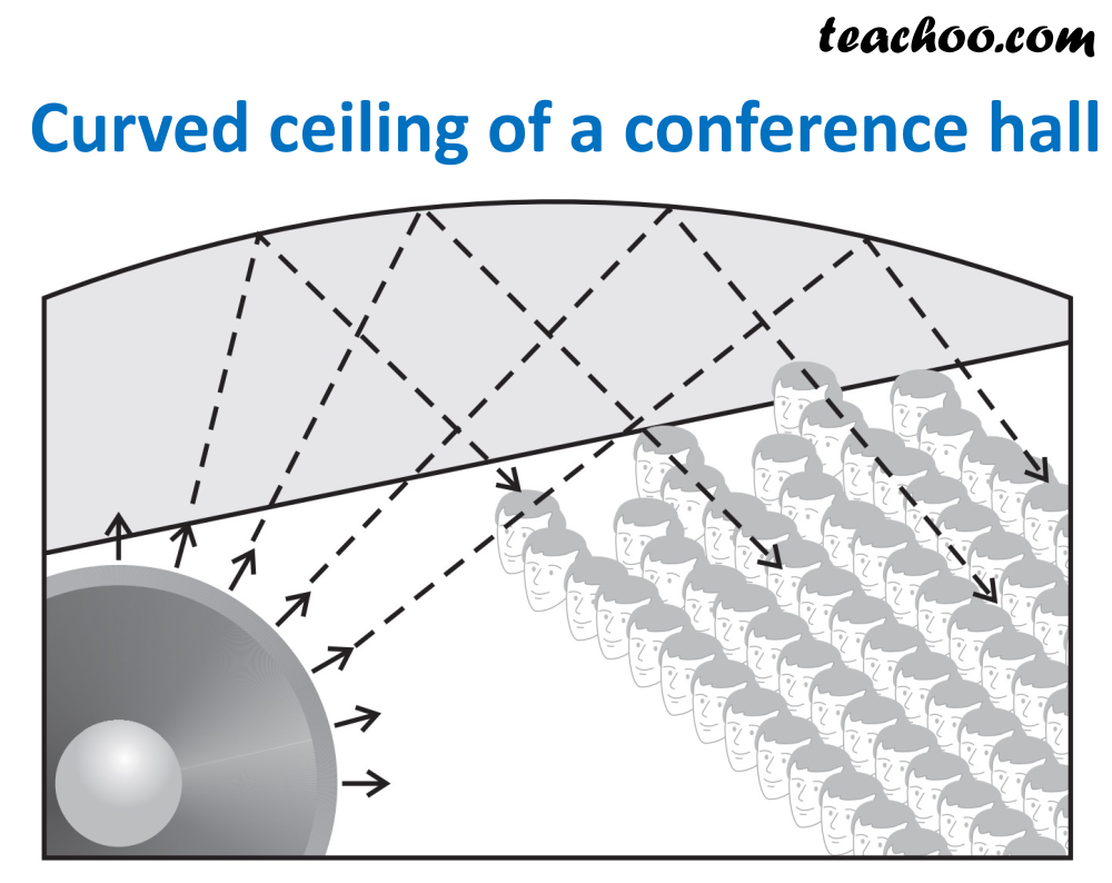 Curved ceiling of a conference hall.png