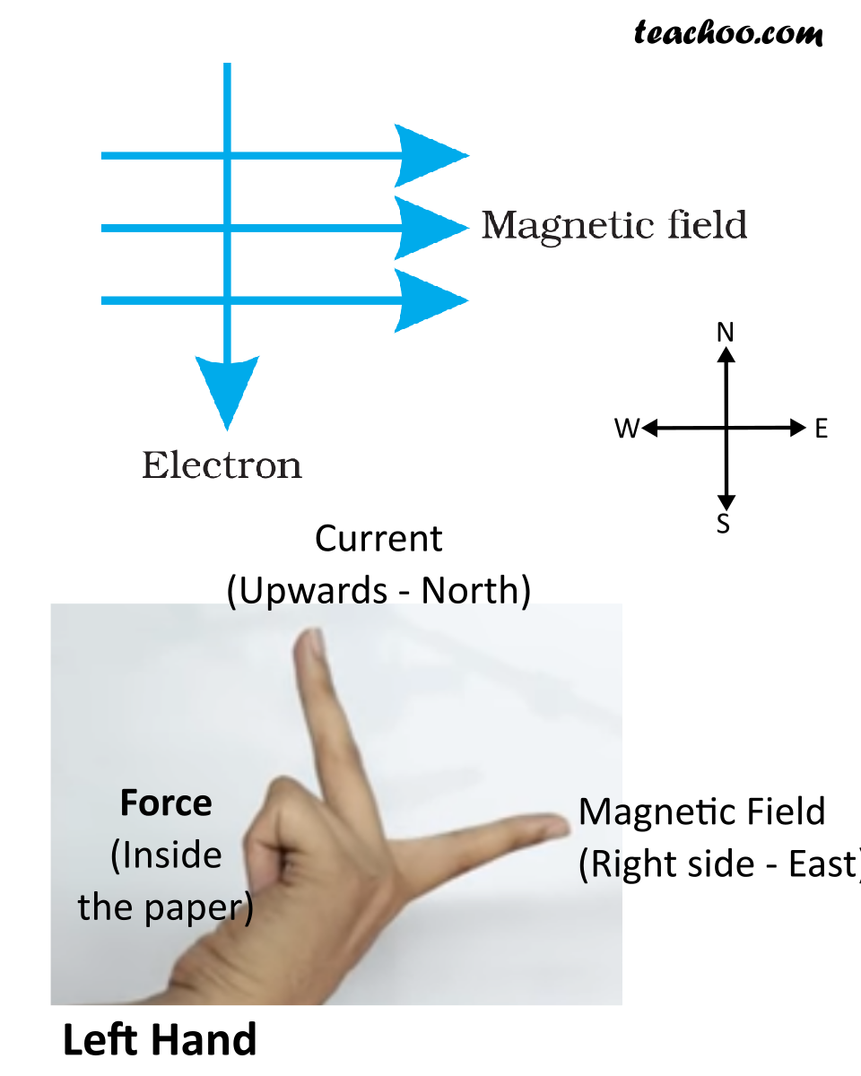 Example 13.2(Answer) Magnetic Effects Class 10 - Teachoo.png