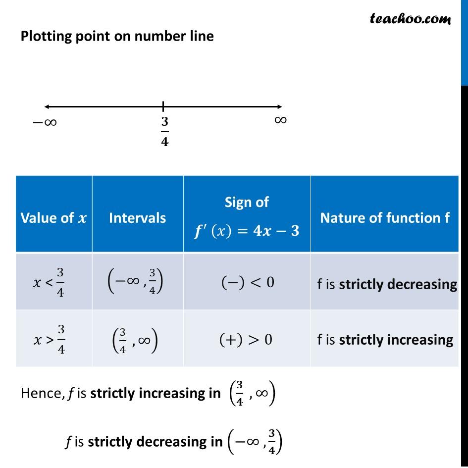 Ex 6.2,4 - Chapter 6 Class 12 Application of Derivatives - Part 2