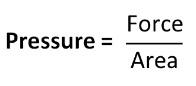 Pressure force.jpg