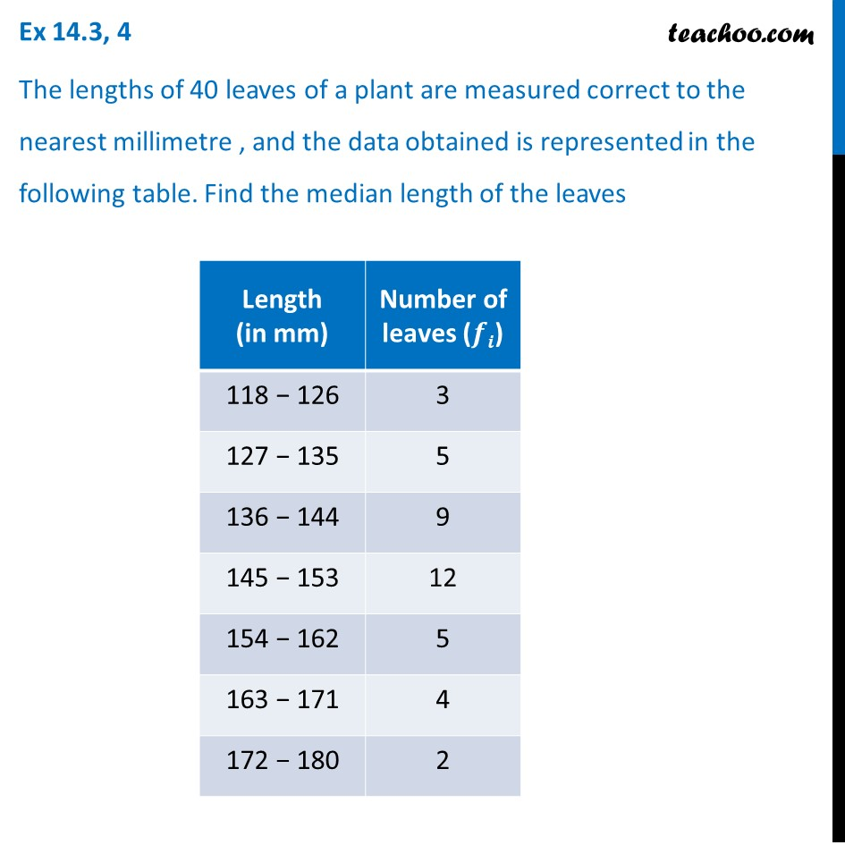 Ex 14.3, 4 - The lengths of 40 leaves of a plant are measured